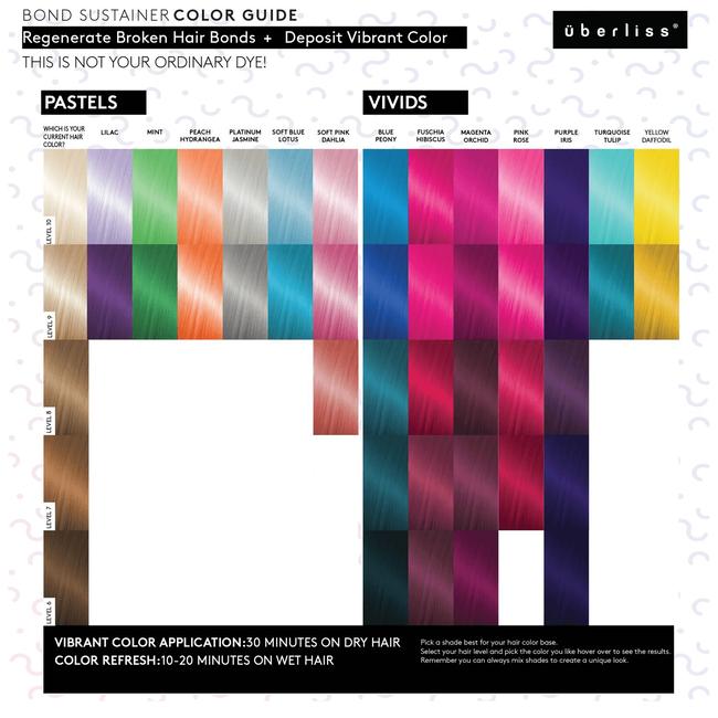 Uberliss Bond Sustainer Hair Color
