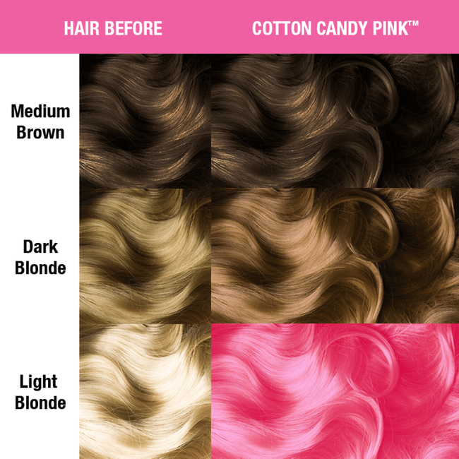 Cotton Candy Pink Semi Permanent Cream Hair Color