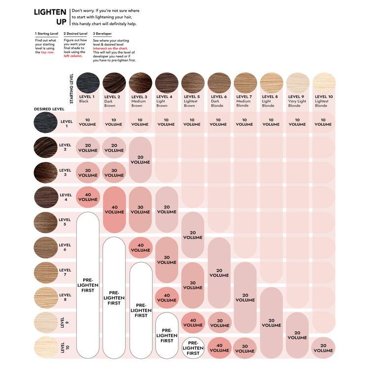 Permanent Liquid Hair Color