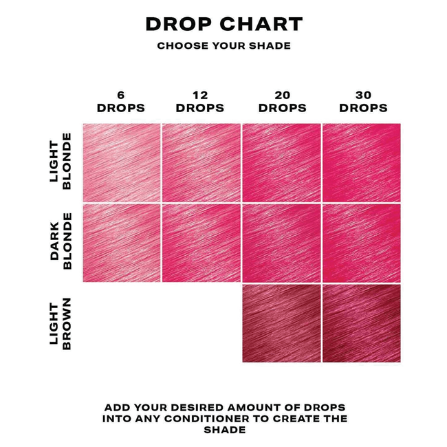 Pink Semi-Permanent Hair Dye Drops